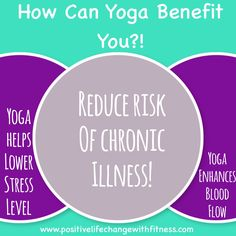 Are you prone to chronic illness?! Yoga could help!! #yoga #athomeworkout #workout #athome #cleaneating #accountability #support #motivation