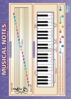 music notes The Musical Notes poster is ideal for classroom walls and school hallways. The large size makes the bright and informative chart highly readable from a distance, complementi Music Theory Lessons, Music Lessons For Kids, Music For Kids, Piano Lessons, Music Chords, Piano Music, Music Education, Education Posters, Education Office