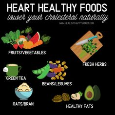 """GONE In 13 Days With This Strange """"Carb-Pairing"""" Trick Heart Healthy Foods – cholesterol guidelines Cholesterol Guidelines, Lower Ldl Cholesterol, Healthy Fats, Get Healthy, Healthy Life, Healthy Eating, Clean Eating, Health Tips, Health And Wellness"""