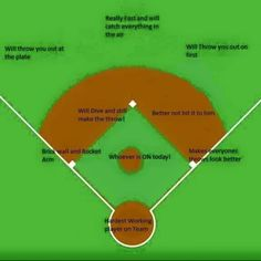 So accurate and it's not a bad thing either - Deportes Softball Chants, Softball Workouts, Softball Drills, Softball Coach, Girls Softball, Fastpitch Softball, Softball Players, Softball Stuff, Softball Bows
