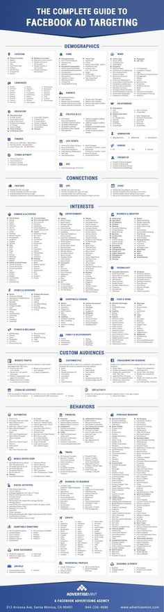 www.advertisemint.com wp-content uploads 2016 11 advertisemint-complete-guide-to-facebook-ad-targeting-infographic_high_res.jpg