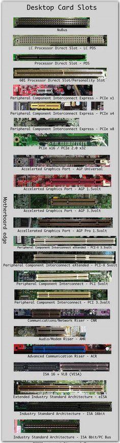 É sabido que os computadores nos simplificam a vida. Ou pelo menos alguns acham que sim!!! No entanto, a questão é diferente: porque a realidade é o que é!!!