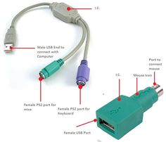 USB to PS2 Adapter can enable to use your old Mouse and Keyboard with USB interface. Here is a brief details on USB to PS2 Adapter.