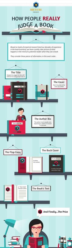 Interesting #infographic about book-buying process