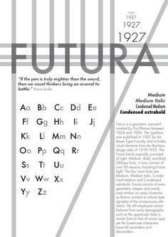 futura type specimen poster - Google Search