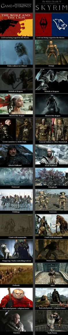 Wow. Can't believe we never noticed all the similarities between Game of Thrones and Skyrim!