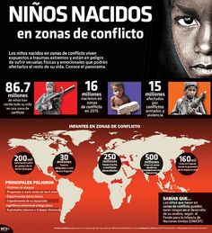 #UnDato | 16 millones de niños nacieron en zonas de conflicto durante 2015.  #Infographic