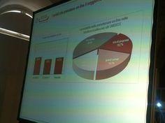 #slide #workshop a #noipiemonte