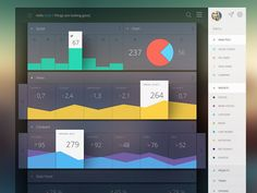 Dashboard & Analytics Page Designs for Your Inspiration