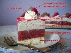 Ciasto rabarbarowo – bananowe (fenomenalne!) PRZEPIS