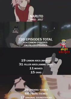 All those years and great memories. Naruto Comic, Naruto Funny, Anime Naruto, Naruto Shippuden, Boruto, Anime English, Naruto Facts, Naruto Quotes, Cartoons Love