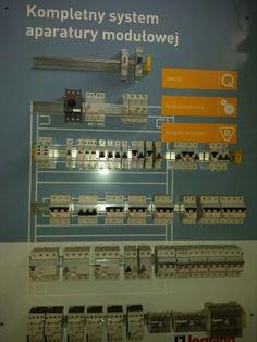 Legrand- aparatura modulowa