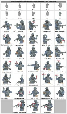 The Official Military Guide To Hand Signals- i'm sorry if this is offensive to anyone but I was losing it
