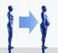 Aspartame Weight Gain