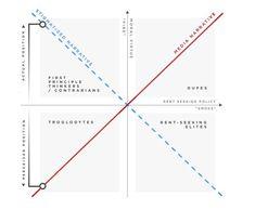 Bildresultat för 4 quadrant weinstein