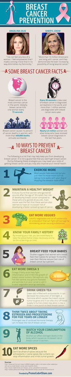 10 ways to prevent Breast Cancer #bcaware | #infographics repinned by @Piktochart