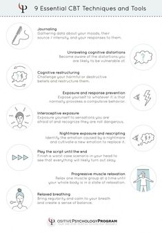 Here's a list of 25 cognitive behavioral therapy techniques, CBT interventions, exercises and tools. Try the workbook in your own CBT practice! Cbt Techniques, Counseling Techniques, Cbt Therapy, Therapy Tools, Play Therapy, Speech Therapy, Therapy Journal, Occupational Therapy, Mental Health Counseling