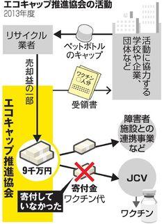 http://www.asahi.com/articles/ASH495W6ZH49OIPE01Y.html