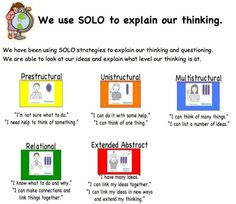 SOLO taxonomy display school - Google Search                                                                                                                                                                                 More