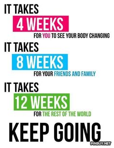 Keep going dont give up - Fitness, Training, Bodybuilding Quotes
