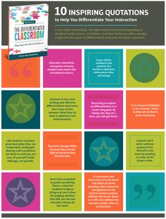 Here are 10 inspiring quotes from Carol Ann Tomlinson's book, The Differentiated Classroom. Great reminders on why we need to engage ALL students in learning.