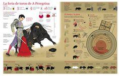 Infographic about corridas de toros