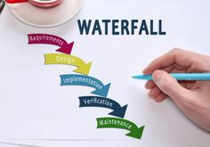 Image result for waterfall methodology