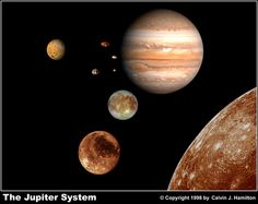Jupiter- The best of the Jupiter system is pictured in this collage of images acquired by the Voyager and Galileo spacecraft.