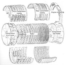 turbine engine diagram google search engineering design desert eagle diagram google search