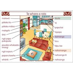 A set of 2 charts showing inside and outside a house. Labels are in Maori and English Learning Spaces, Fun Learning, School Resources, Teacher Resources, Waitangi Day, Maori Words, Teacher Page, Maori Designs, Student Behavior