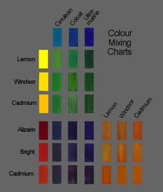Color Mixing Charts for Artists. warm and cool colors. Paint Color Chart, Color Mixing Chart, Colour Chart, Painting Lessons, Artist Painting, Painting Techniques, Mixing Primary Colors, Mixing Colours, Watercolor Skin Tones