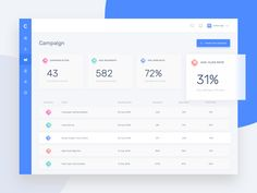 Campaign Dashboard designed by Piko Rizky Dwinanto ✪ for OWW. Connect with them on Dribbble; Dashboard Ui, Dashboard Design, Ui Ux, Web Design, Campaign Manager, Design System, Flat Illustration, Web Application