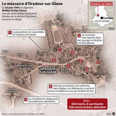 ⌛️ 10 juin 1944 : massacre d'Oradour-sur-Glane perpétré par la 2ème division SS Das Reich.