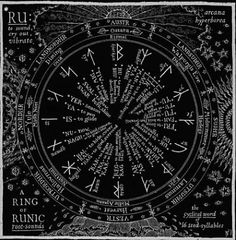 chaosophia218:  Rune chart by Nigel Jackson.Fé -Cattle (or Money, specifically Gold)Ur -Drizzle (or Slurry)Thurs -GiantÓss -God (or Mouth)Raeidh -Riding (or Horse)Kaun -Wound (or Sore or Ulcer)Hagall -HailNaudhr -Need (or Distress)Is -IceAr -A good yearSól -Goddess of the SunTyr -Scandinavian GodBjarkan -Birch TwigMadhr -Man (as in Human, not Gender)Logr -Power of WaterYr -Bow made from a Yew Tree