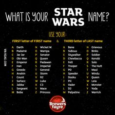 Fun Star Wars Name Generator Find out what your Star Wars name generator would be had you have been born in a galaxy a far far ways from here! Great Names, Cool Names, First Names, Crazy Names, One Direction Louis, Star Wars Birthday, Star Wars Party, Funny Name Generator, Personality Tests