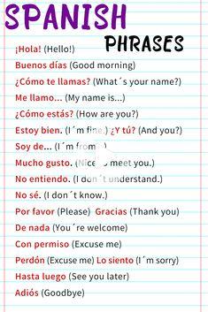 Common Spanish Phrases, Spanish Notes, Spanish Basics, Spanish Grammar, Spanish Vocabulary, Spanish English, Spanish Alphabet, Basic Spanish Words, Spanish Sayings