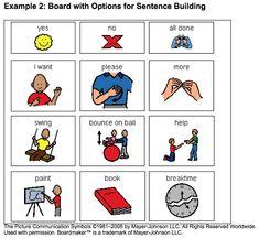 basic needs communication board - Google Search