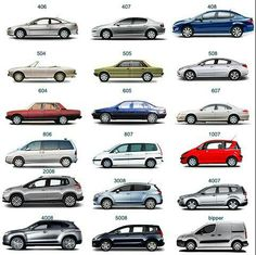 Toutes les Peugeot