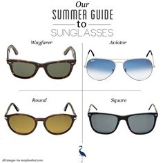 83f40a7bac Our Summer Guide To Sunglasses Men s Sunglasses