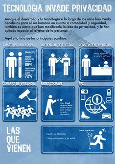 Tecnología invade Privacidad (Ofrece beneficios pero...) #infografia #tecnologia A Level Spanish, Spanish Basics, Ap Spanish, Spanish Lessons, How To Speak Spanish, Teaching Spanish, Spanish Class, Ap Language, Spanish Language