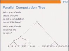 Organizing Functional Code for Parallel Execution; or, foldl and foldr Considered Slightly Harmful on Vimeo