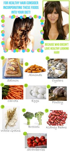 10 Foods that Promote Healthy Hair