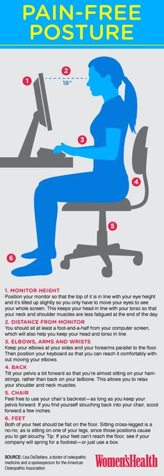Posture check--Learn the right way to sit at your desk: http://blog.womenshealthmag.com/scoop/correct-posture