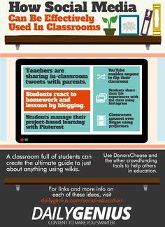social media in classrooms
