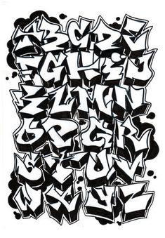 Abecedarios de graffitis – Letras de graffiti Abc