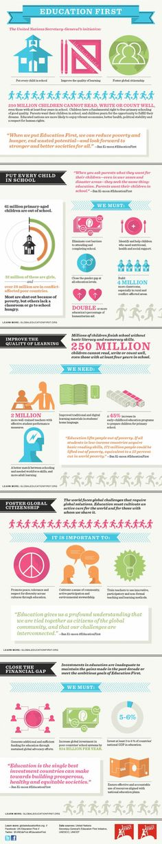 Educational : Infographic: Education First. 250 million children cannot read write or count w