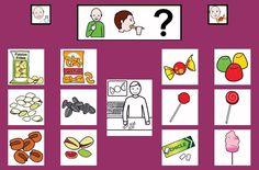 """""""Tablero de comunicación: Chcucherías"""". Recopilación de  diferentes tableros de comunicación de 12 casillas, organizados por necesidades básicas y centros de interés.  Los tableros pueden imprimirse tal como aparecen en los documentos o bien se puede modificar el contenido, la forma, el color, etc., para adaptarlos a las características individuales de cada usuario. Pueden utilizarse también para trabajar distintos repertorios de vocabulario agrupado por temas o categorías."""