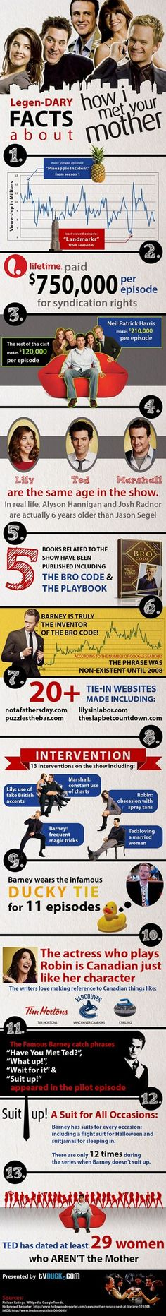 Legen-DARY facts about How I Met Your Mother - How I Met Your Mother has been making us laugh since TVDuck has put together an infographic highlighting some of the amazing stats behind one of our favorite shows. My most FAVORITE show ever! How I Met Your Mother, I Meet You, Just For You, Thats 70 Show, Movies And Series, Comedy, Himym, Book Tv, Film Serie