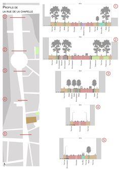 Bilderesultat for jan gehl urban analisis Urban Design Diagram, Urban Design Plan, Landscape Architecture, Landscape Design, Architecture Diagrams, Architecture Portfolio, Google Architecture, Architecture Panel, Urbane Analyse