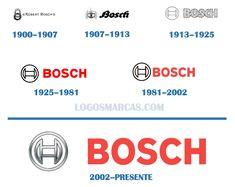 Boarding Pass, Branding, Logos, Travel, Brand Management, Viajes, Logo, Destinations, Traveling